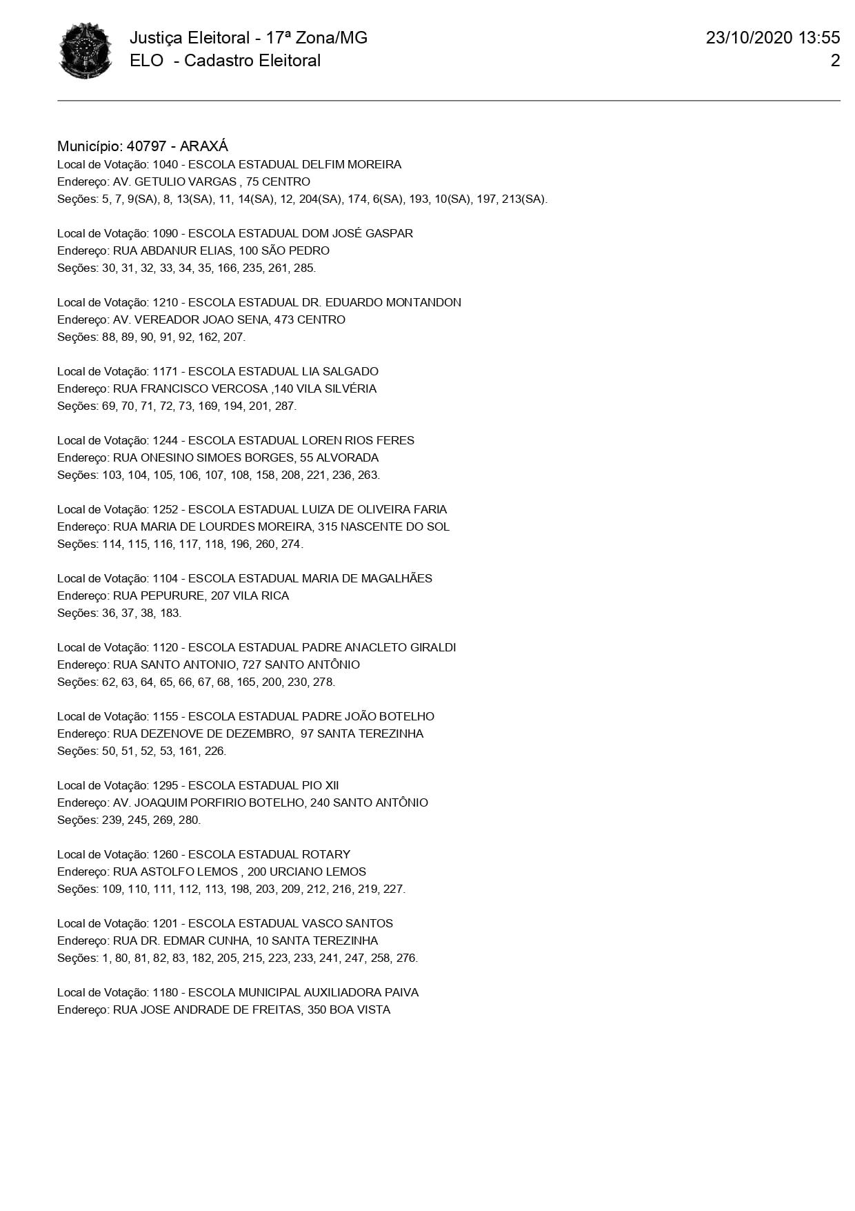 ELEIÇÕES 2020: Confira os locais de votação em Araxá 2